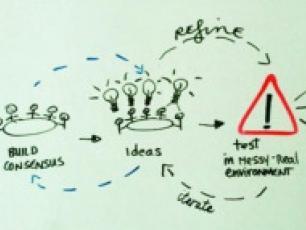 Enfoque de innovación de Triple-S